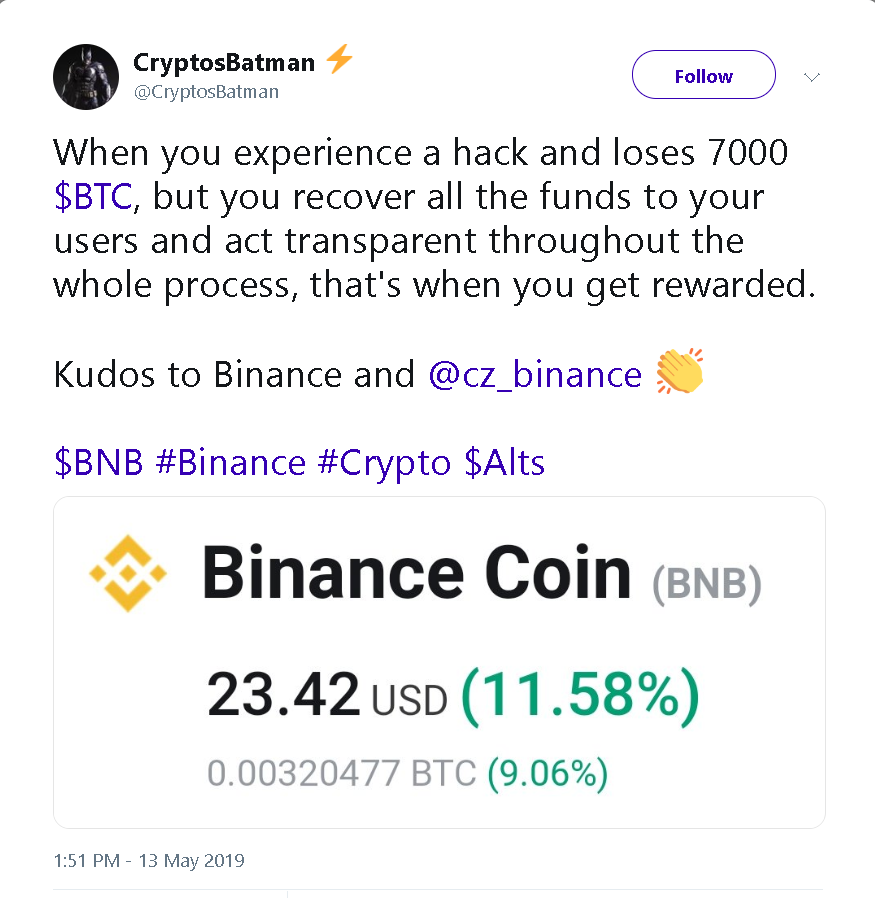 Crypto community data proof
